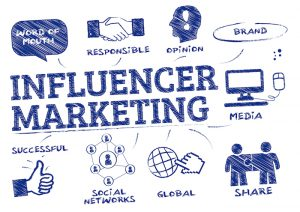 Influencer Marketing Hub